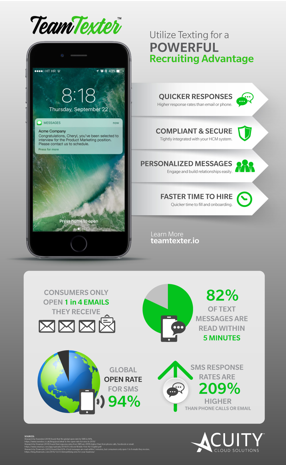 TeamTexter Recruiting Advantage Infographic