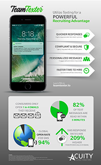 TeamTexter-RecruitingAdv-infographic